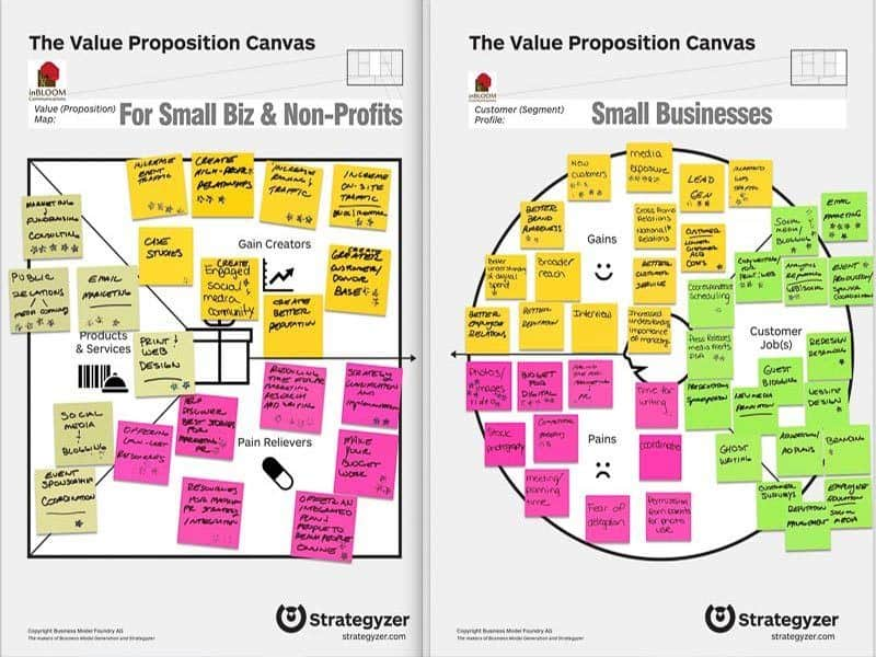 Digital strategy roadmap building with value proposition design sticky notes and dotmocracy accmission Choice Image
